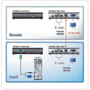 Aten CE700A console extender