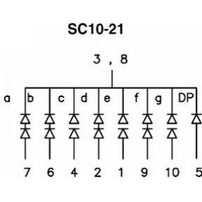 Image of 1-digit Display 25mm Gemeenschappelijke Kathode Supergroen